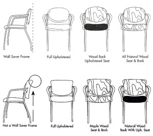Multi-Purpose Chair Sizes