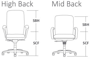 Techline High Back and Mid Back Seating Spec
