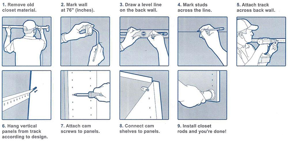 Techline Installation Guide/Graphic